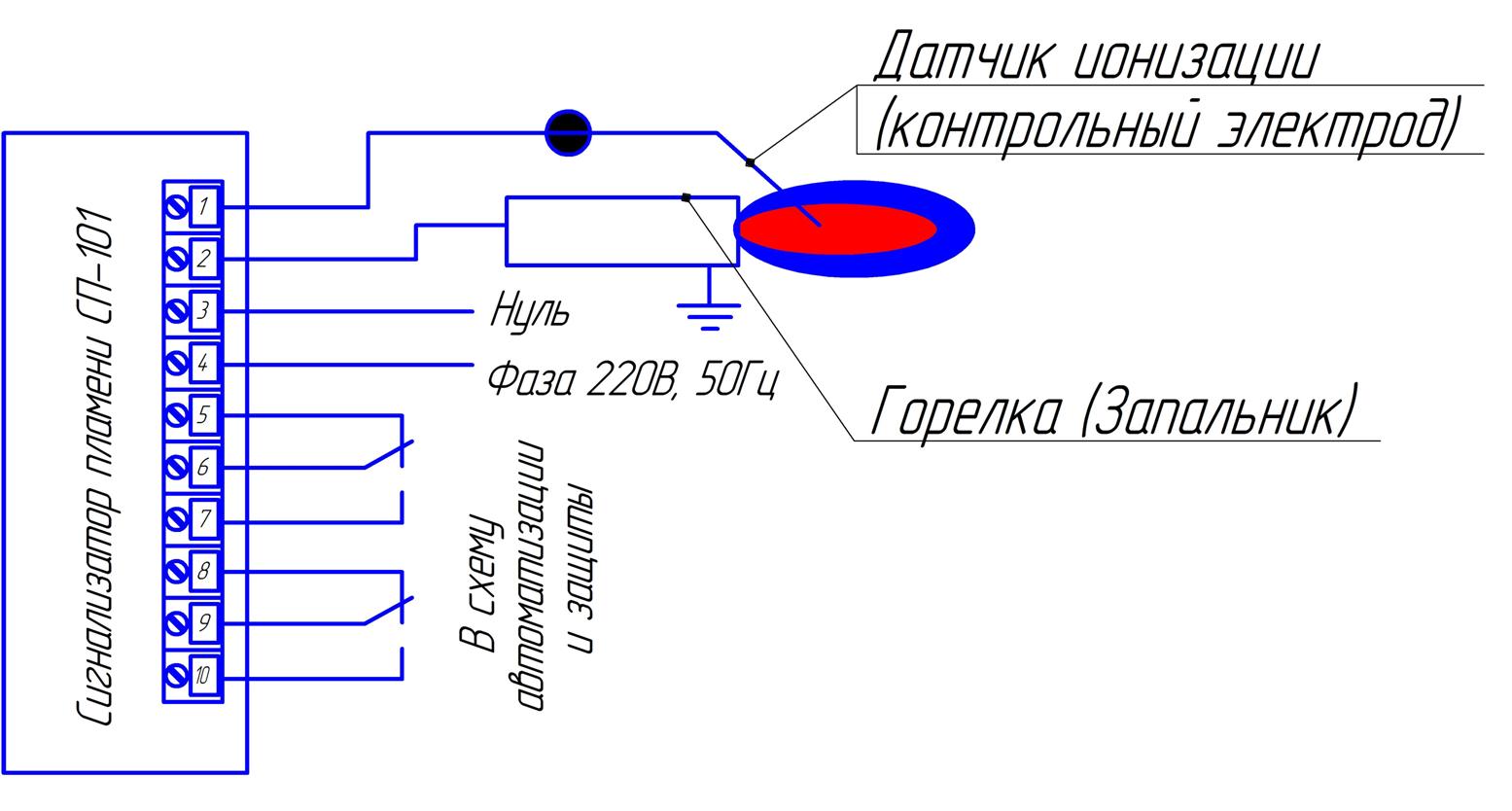 Принцип работы контрольного электрода 4527